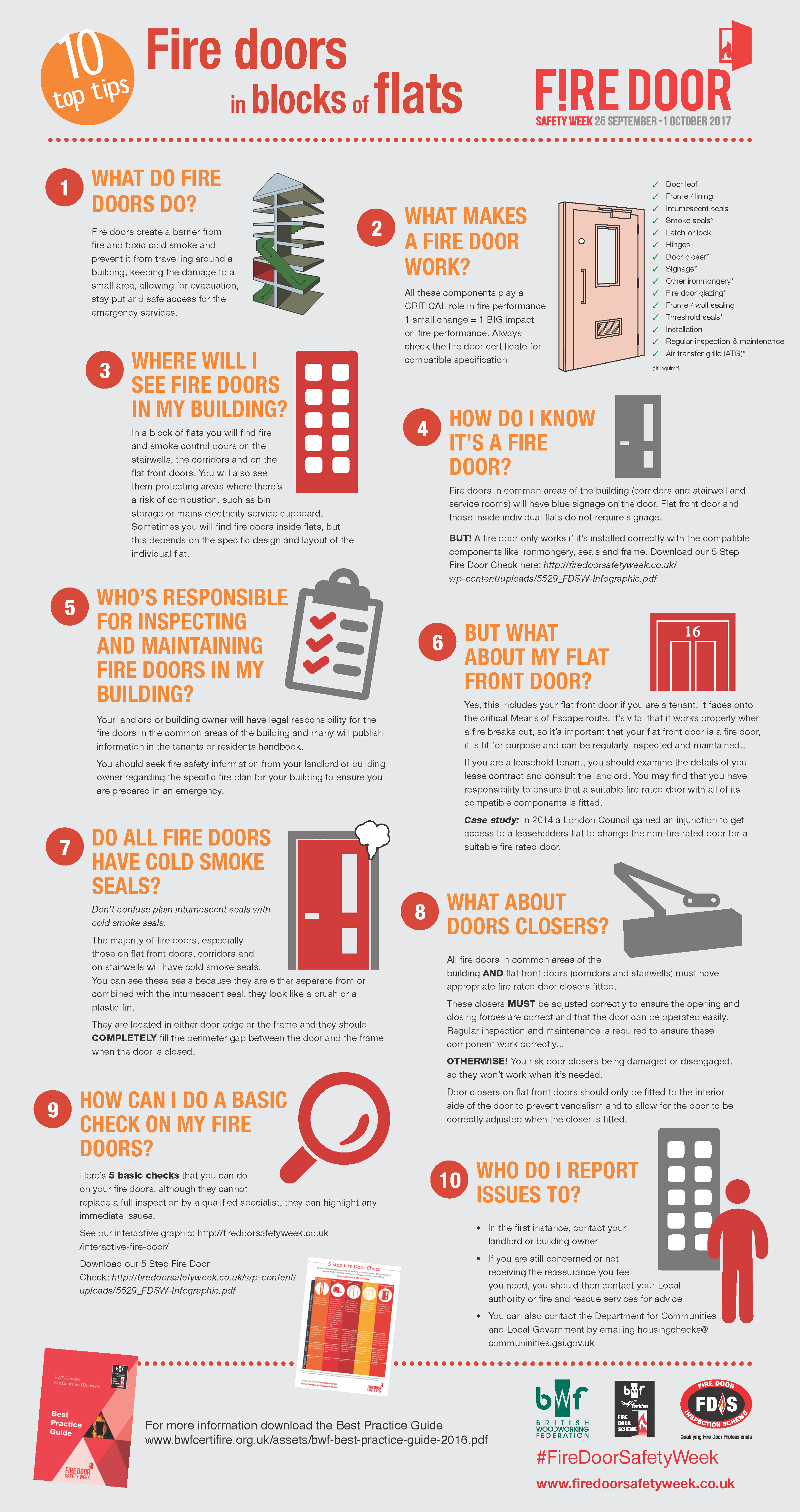 Fire Safety Front Doors Infographic